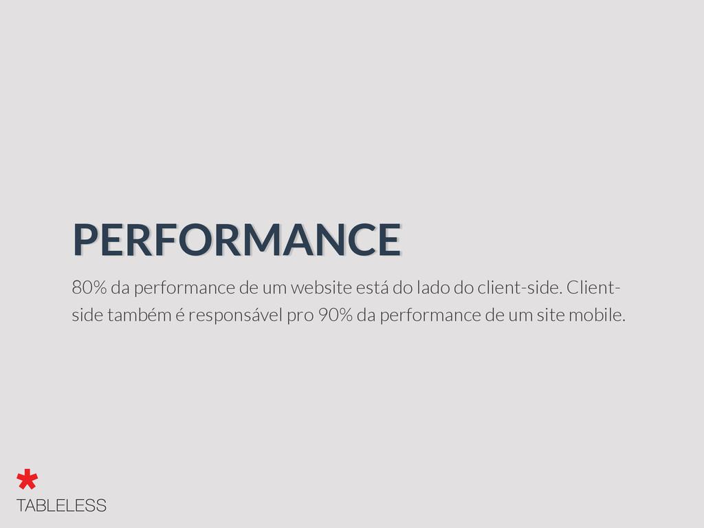 80% da performance de um website está do lado d...