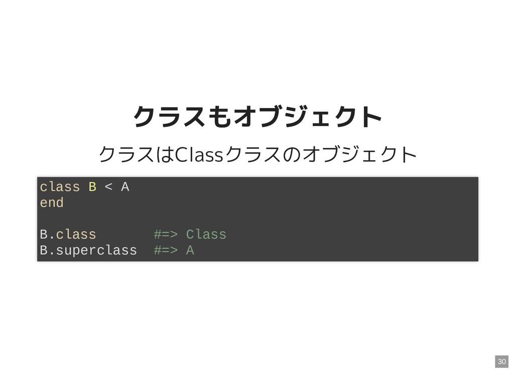 クラスもオブジェクト クラスもオブジェクト クラスはClassクラスのオブジェクト class...