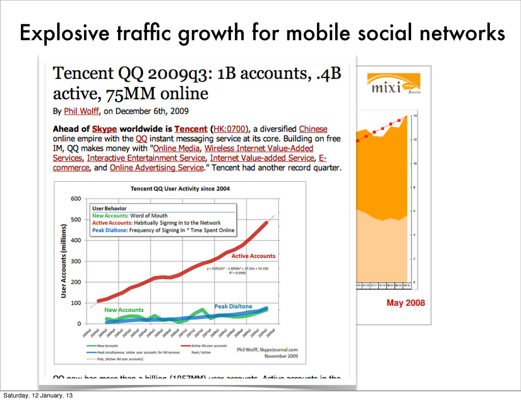 Explosive traffic growth for mobile social netwo...
