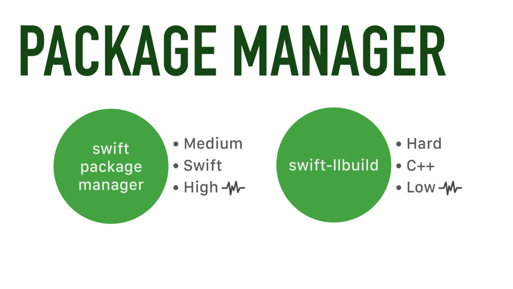 PACKAGE MANAGER swift-llbuild swift package man...