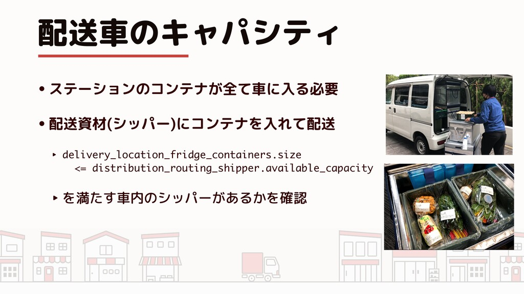 配送車のキャパシティ •ステーションのコンテナが全て車に入る必要 •配送資材(シッパー)にコン...