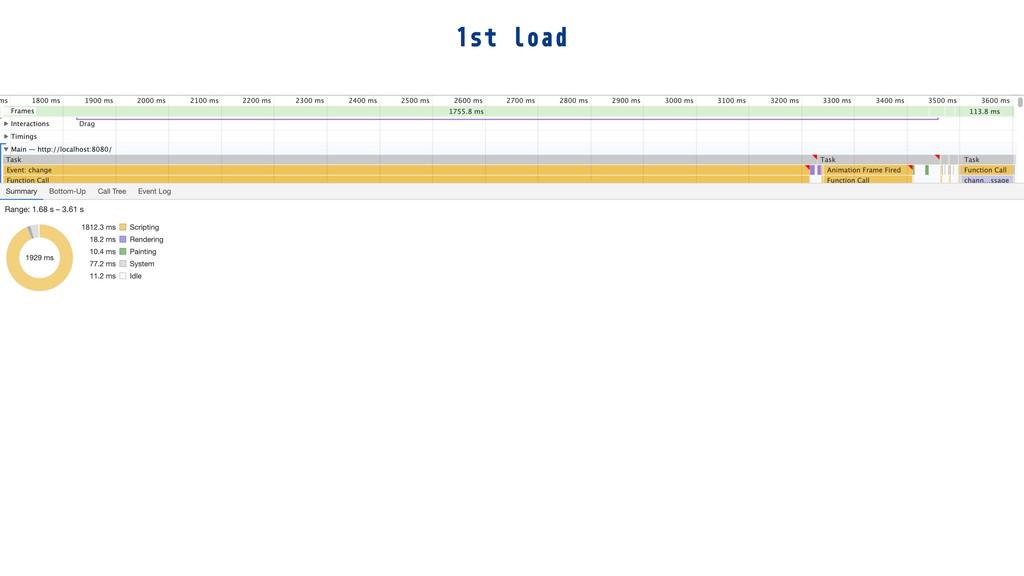 1st load