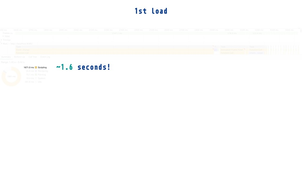 1st load ˜1.6 seconds!