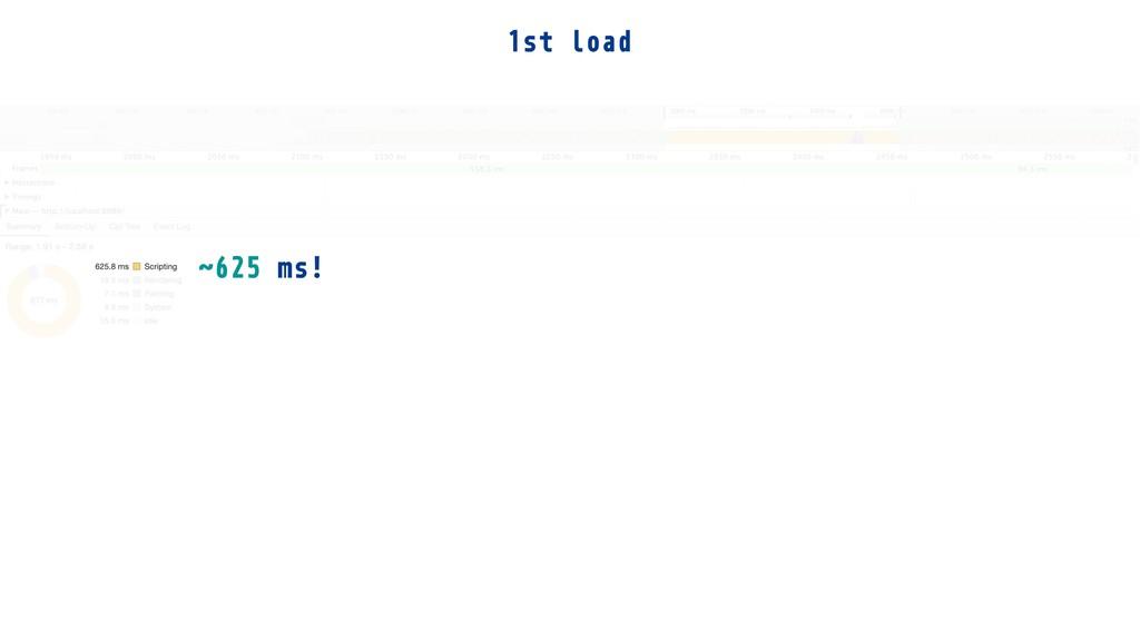 1st load ˜625 ms!