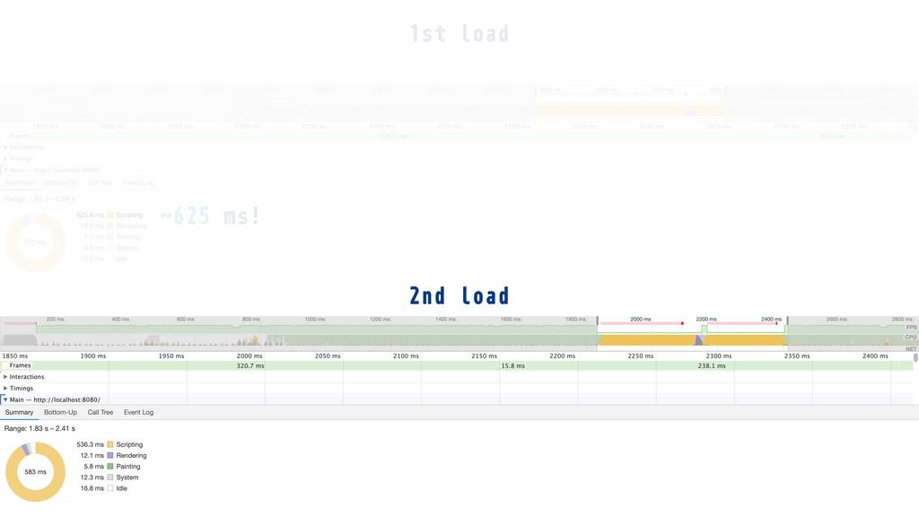 1st load 2nd load ˜625 ms!