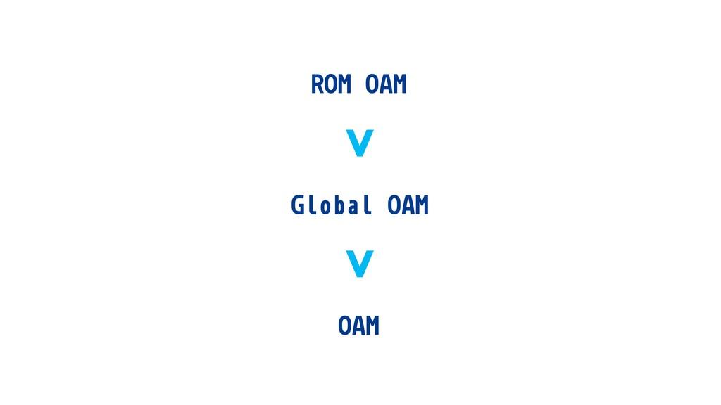Global OAM OAM > ROM OAM >