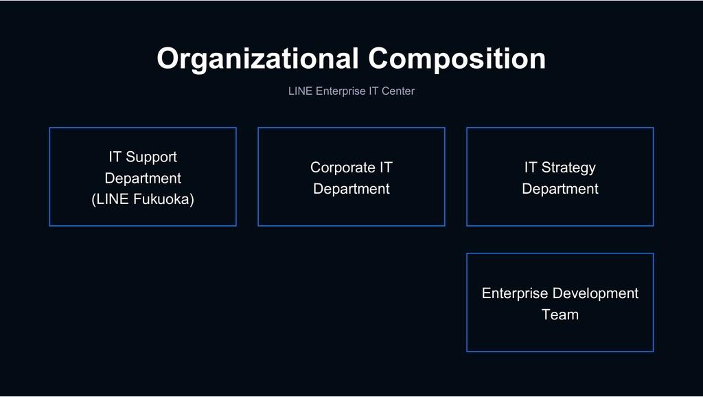 Organizational Composition LINE Enterprise IT C...