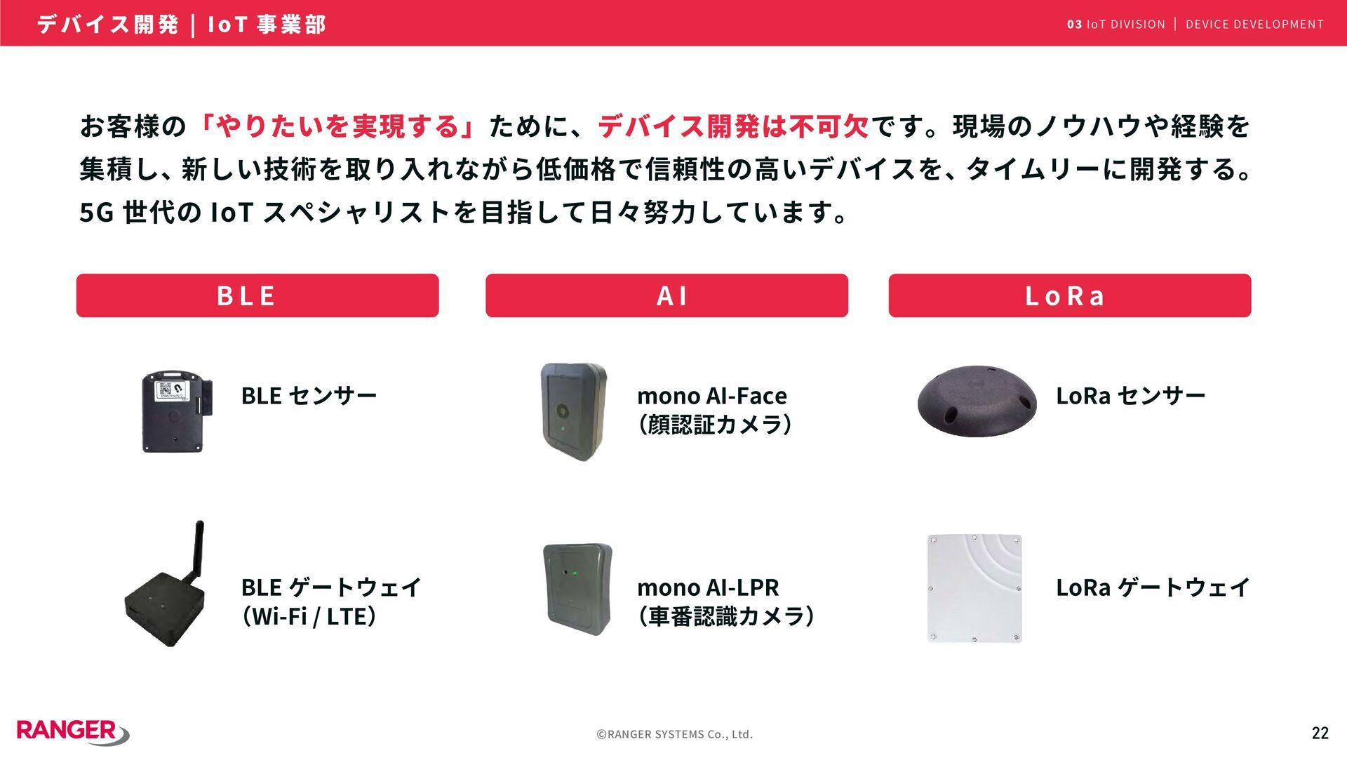 22 ©RANGER SYSTEMS Co., Ltd. IoT サービス デバイス開発 ■ ...