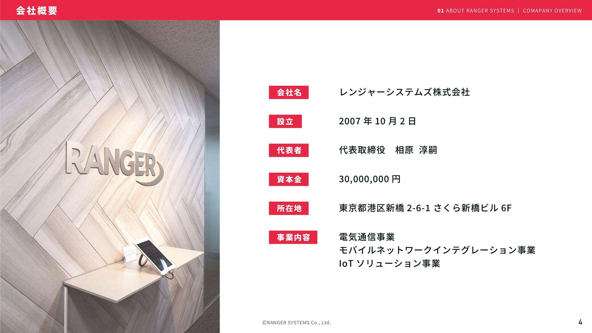 4 ©RANGER SYSTEMS Co., Ltd. レンジャーシステムズ株式会社  ���...