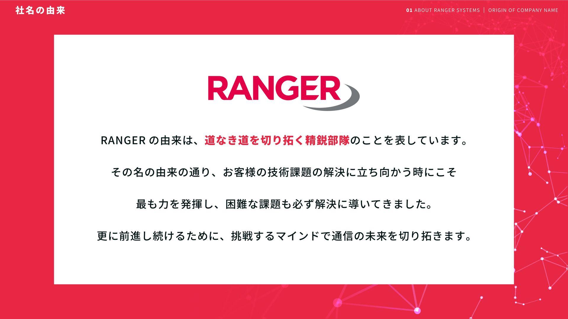 22 ©RANGER SYSTEMS Co., Ltd. RANGER の由来は、道なき道を切...
