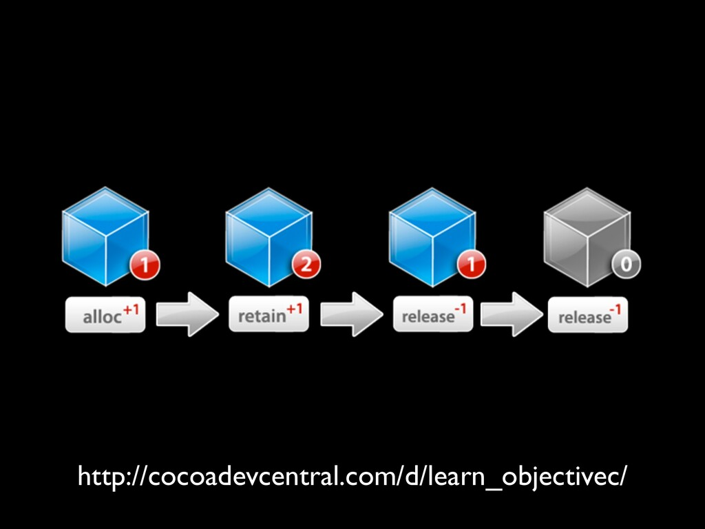 http://cocoadevcentral.com/d/learn_objectivec/