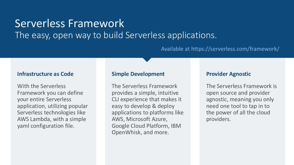 12 Infrastructure as Code With the Serverless F...