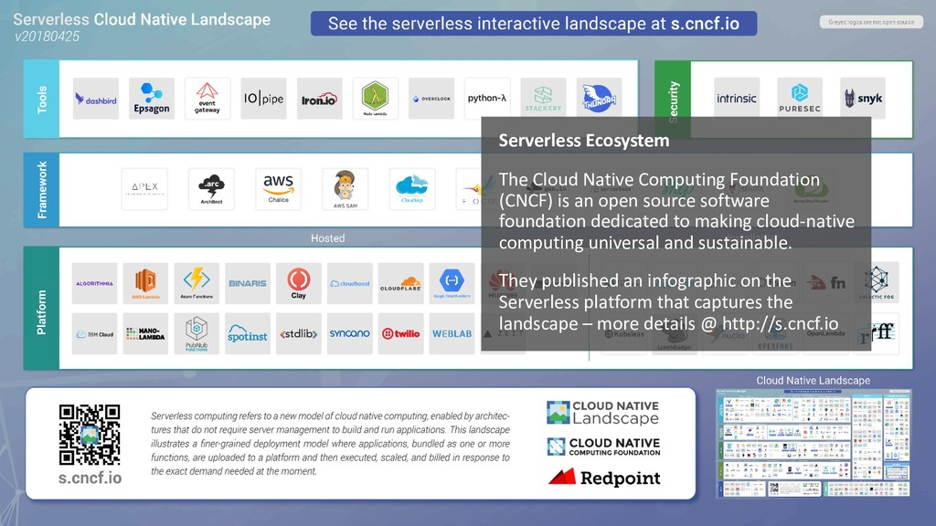 9 Serverless Ecosystem The Cloud Native Computi...