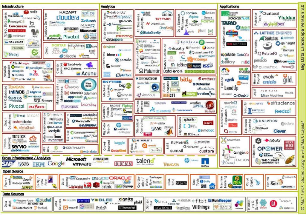 12 Big Data & Hadoop Alexia Audevart Mercredi 2...