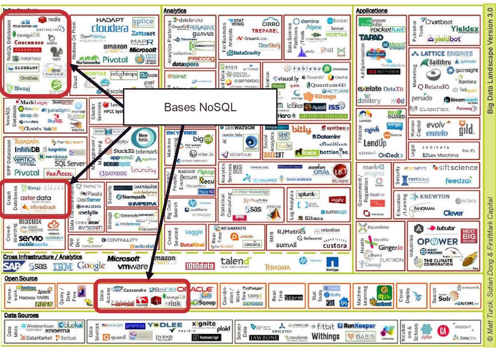 14 Big Data & Hadoop Alexia Audevart Mercredi 2...