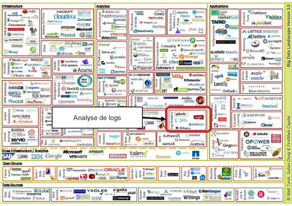 15 Big Data & Hadoop Alexia Audevart Mercredi 2...