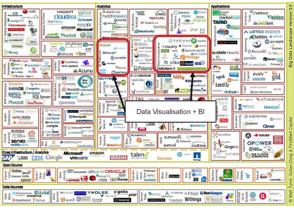 16 Big Data & Hadoop Alexia Audevart Mercredi 2...