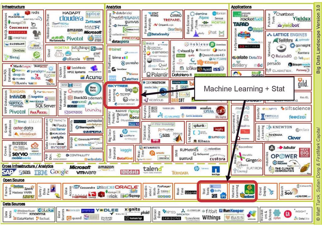 17 Big Data & Hadoop Alexia Audevart Mercredi 2...