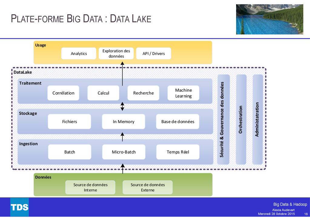 18 Big Data & Hadoop Alexia Audevart Mercredi 2...