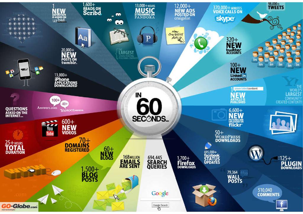 4 Big Data & Hadoop Alexia Audevart Mercredi 28...