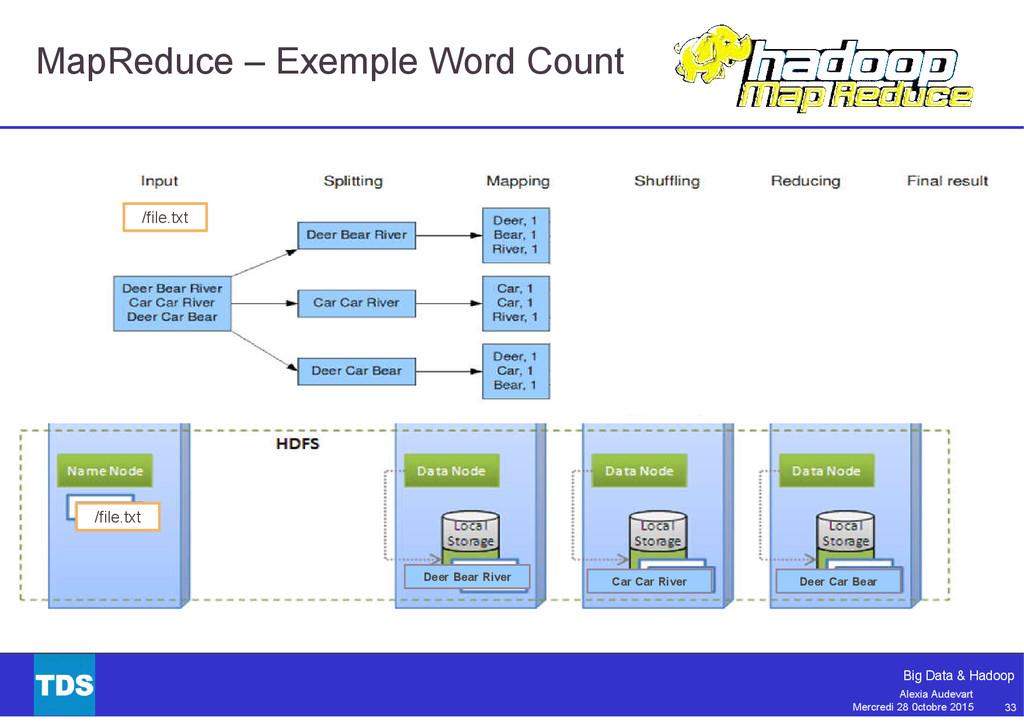 33 Big Data & Hadoop Alexia Audevart Mercredi 2...