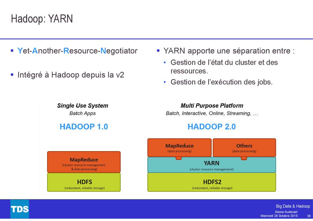 36 Big Data & Hadoop Alexia Audevart Mercredi 2...
