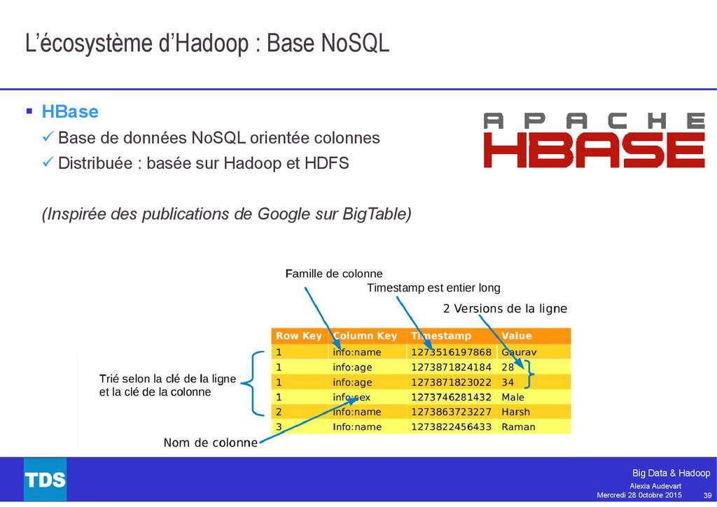 39 Big Data & Hadoop Alexia Audevart Mercredi 2...