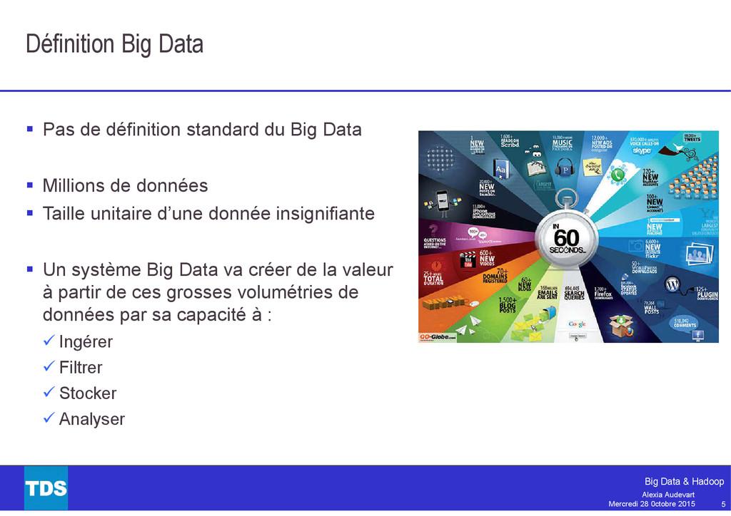 5 Big Data & Hadoop Alexia Audevart Mercredi 28...