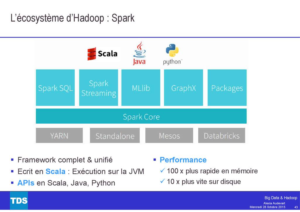 43 Big Data & Hadoop Alexia Audevart Mercredi 2...