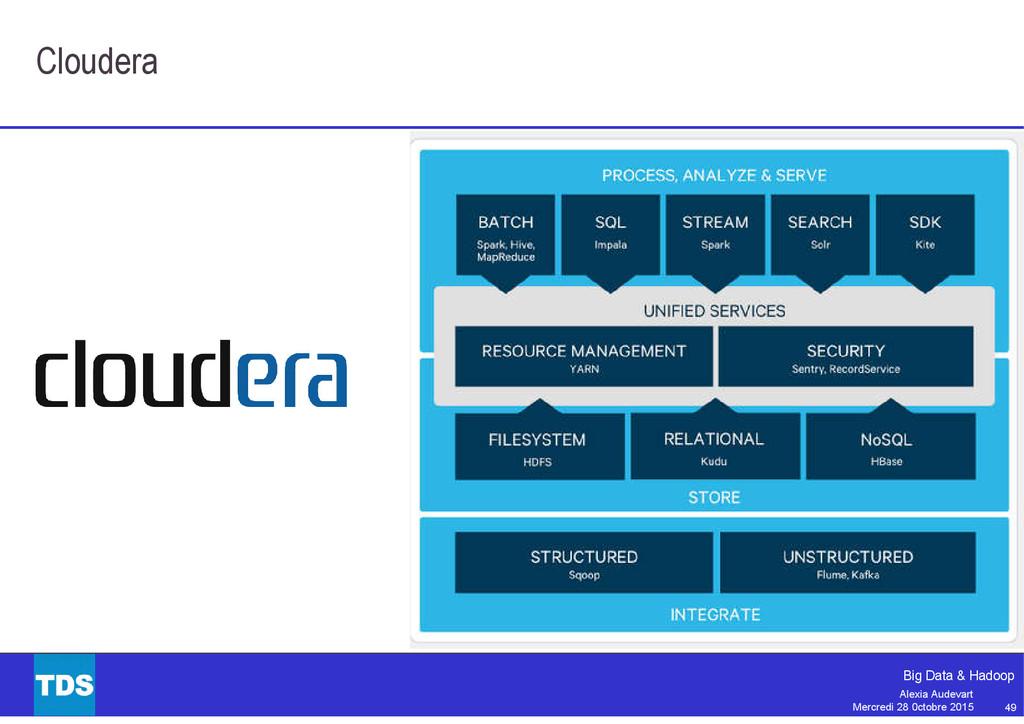 49 Big Data & Hadoop Alexia Audevart Mercredi 2...