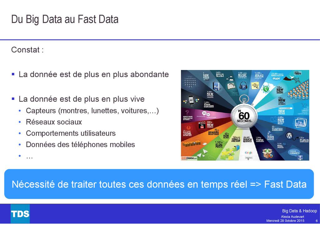 6 Big Data & Hadoop Alexia Audevart Mercredi 28...