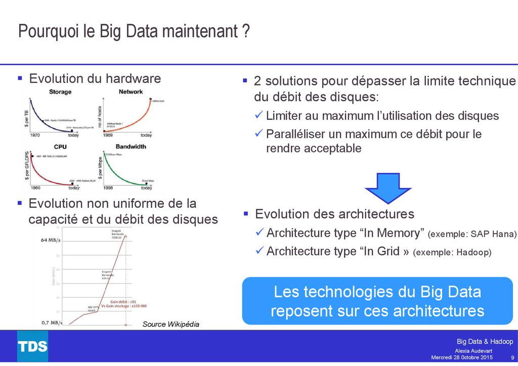 9 Big Data & Hadoop Alexia Audevart Mercredi 28...