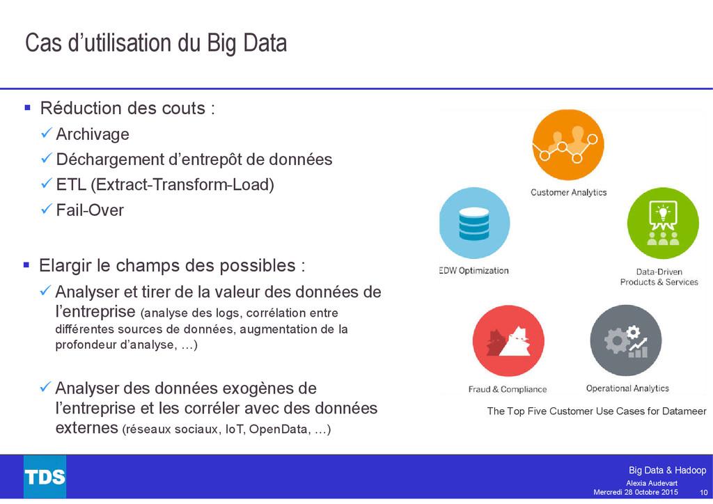 10 Big Data & Hadoop Alexia Audevart Mercredi 2...