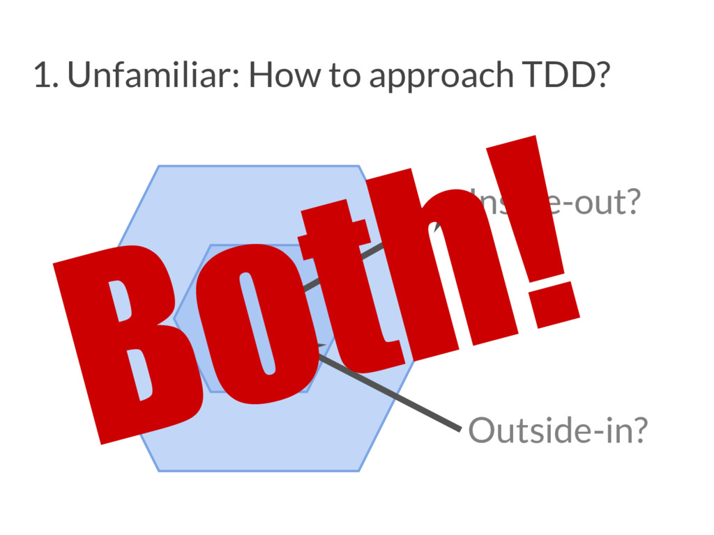 1. Unfamiliar: How to approach TDD? Inside-out?...