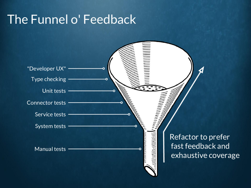 "The Funnel o' Feedback ""Developer UX"" Type chec..."