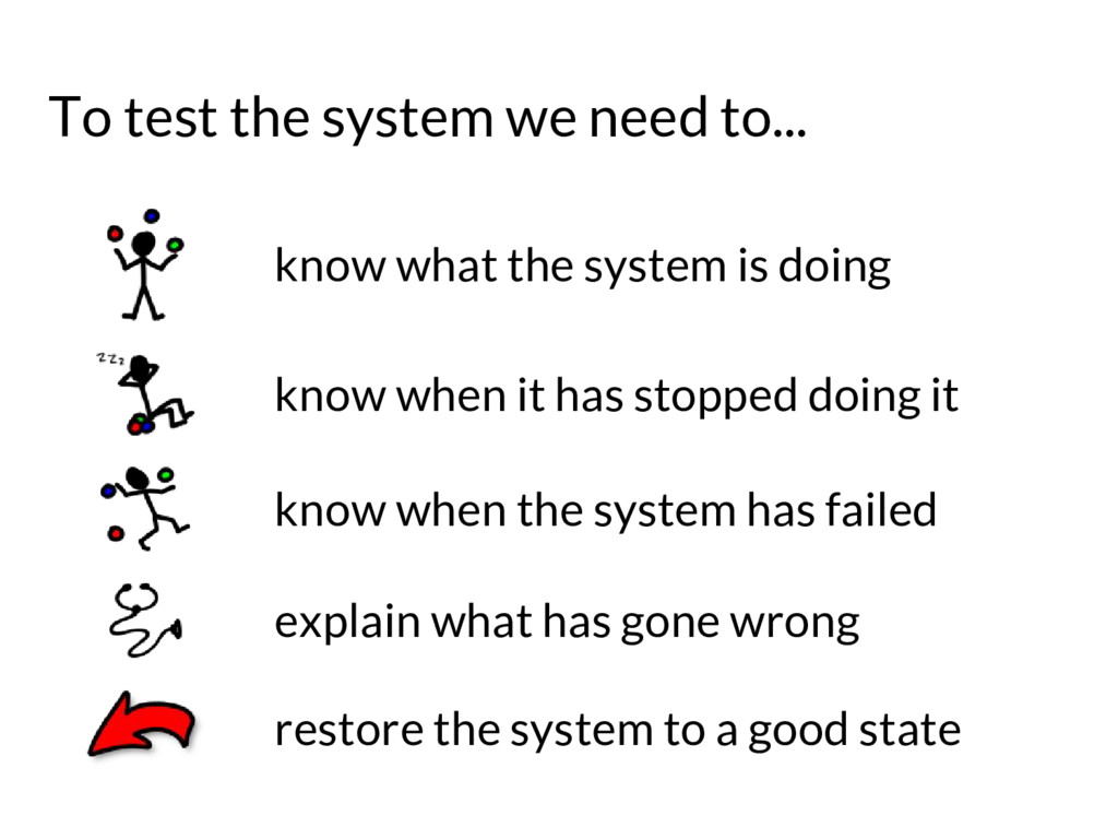 To test the system we need to... know what the ...