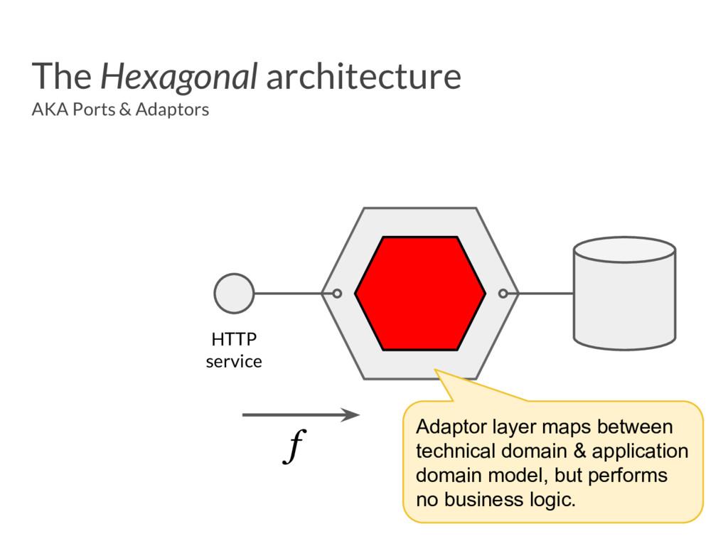 The Hexagonal architecture AKA Ports & Adaptors...