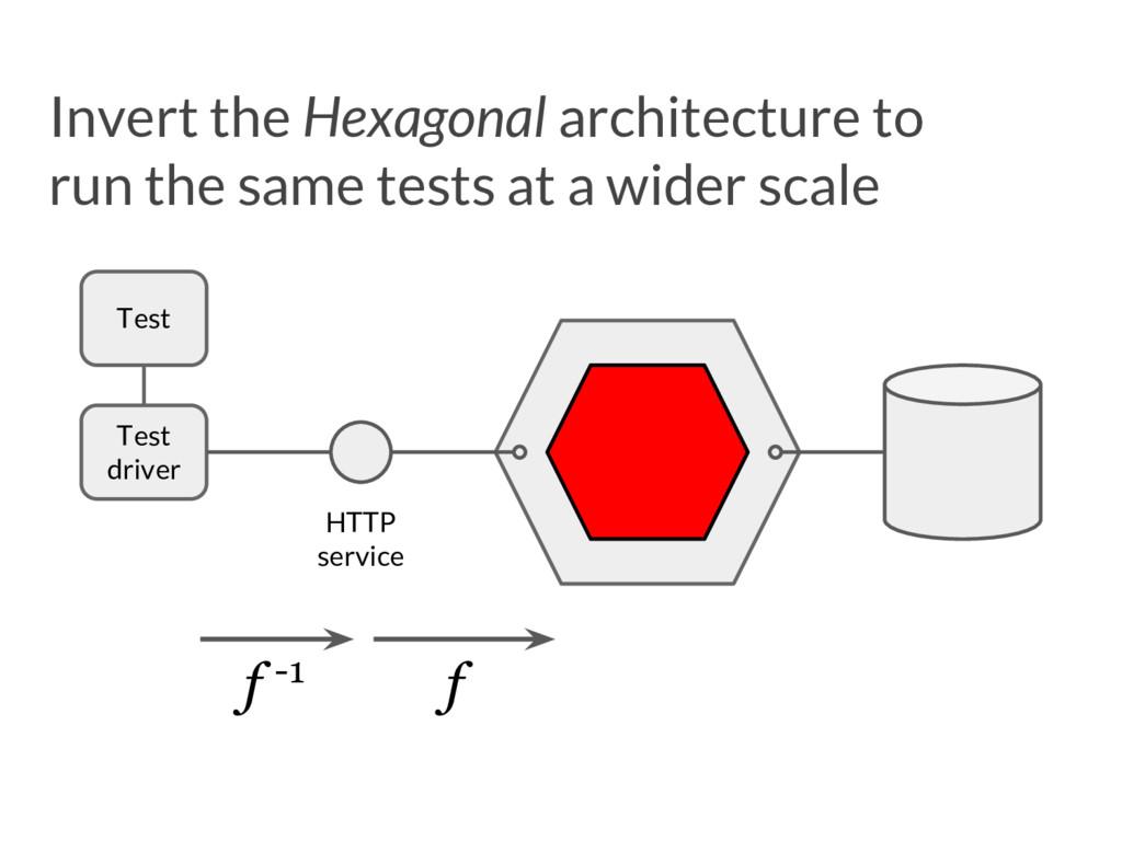 Invert the Hexagonal architecture to run the sa...