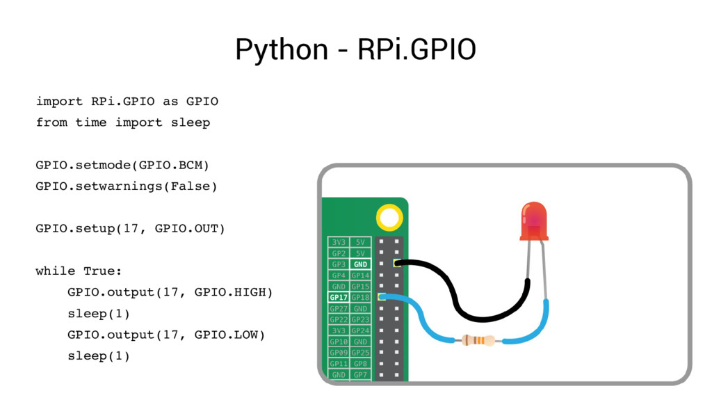 Python - RPi.GPIO import RPi.GPIO as GPIO from ...