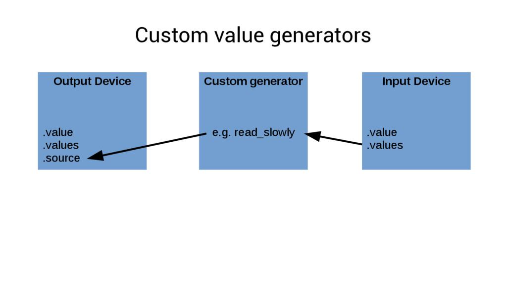 Custom value generators Output Device .value .v...