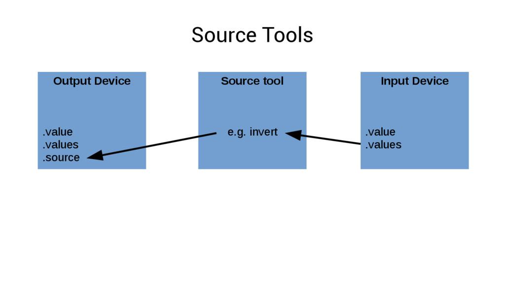 Source Tools Output Device .value .values .sour...