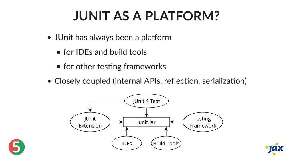 ® 5 JUNIT AS A PLATFORM? JUnit has always been ...