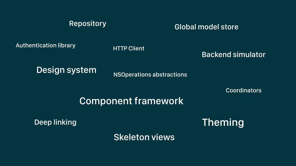 Theming Backend simulator Global model store Co...