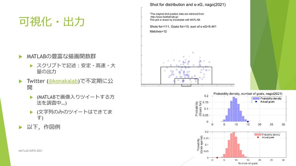 可視化・出力  MATLABの豊富な描画関数群  スクリプトで記述:安定・高速・大 量の出...