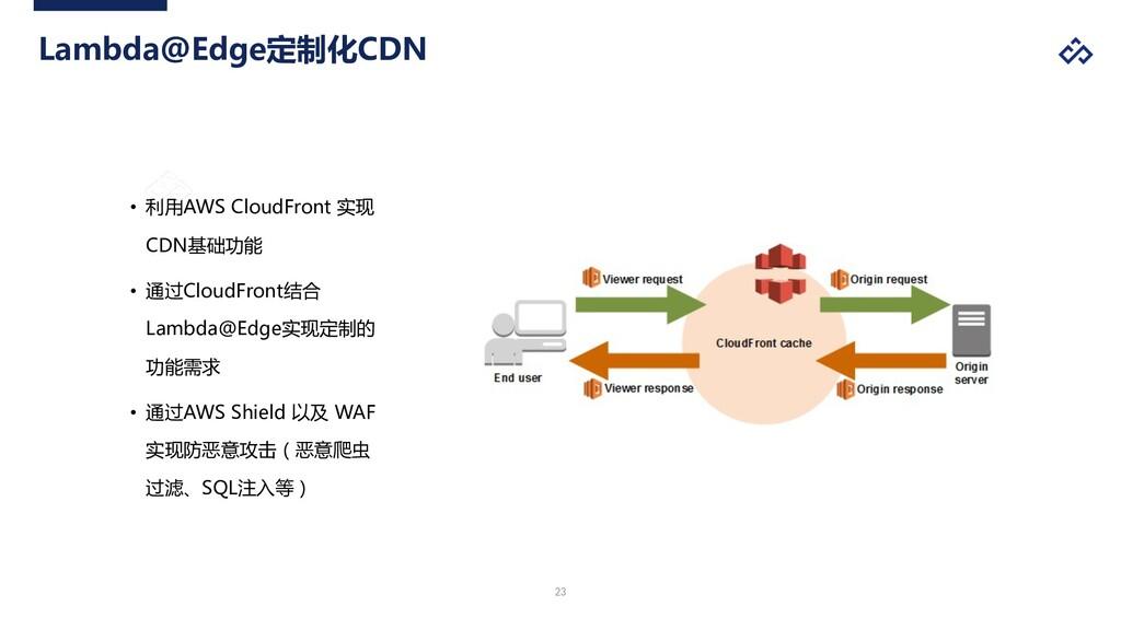 !) Lambda@Edge定制化CDN • 利用AWS CloudFront 实现 CDN基...