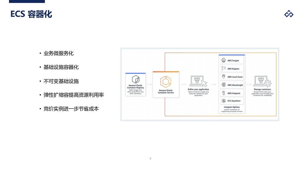 & ECS 容器化 • 业务微服务化 • 基础设施容器化 • 不可变基础设施 • 弹性扩缩容提...