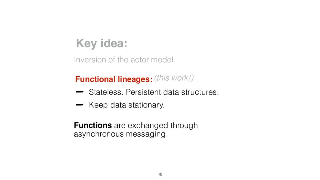 Key idea: Inversion of the actor model. Functio...