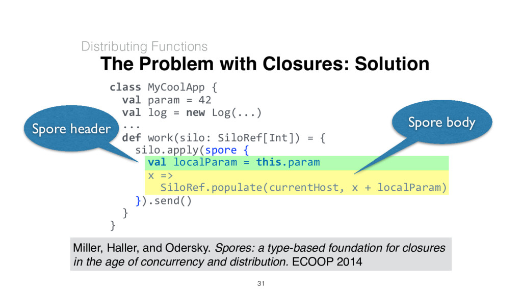 The Problem with Closures: Solution Distributin...