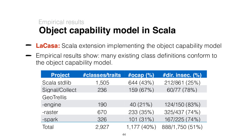 Object capability model in Scala Empirical resu...
