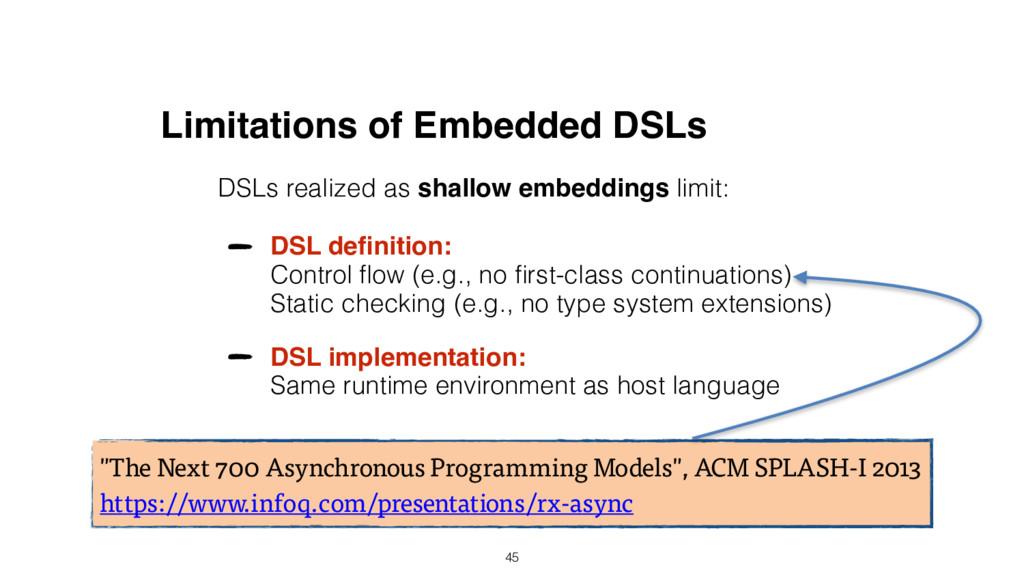 Limitations of Embedded DSLs DSL definition: Con...